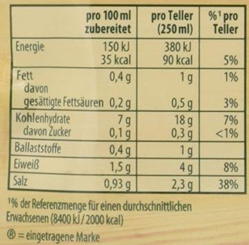 Knorr Suppenliebe Buchstaben Suppe, 14 x 3 Teller -